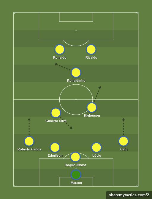 ทีมชาติบราซิล